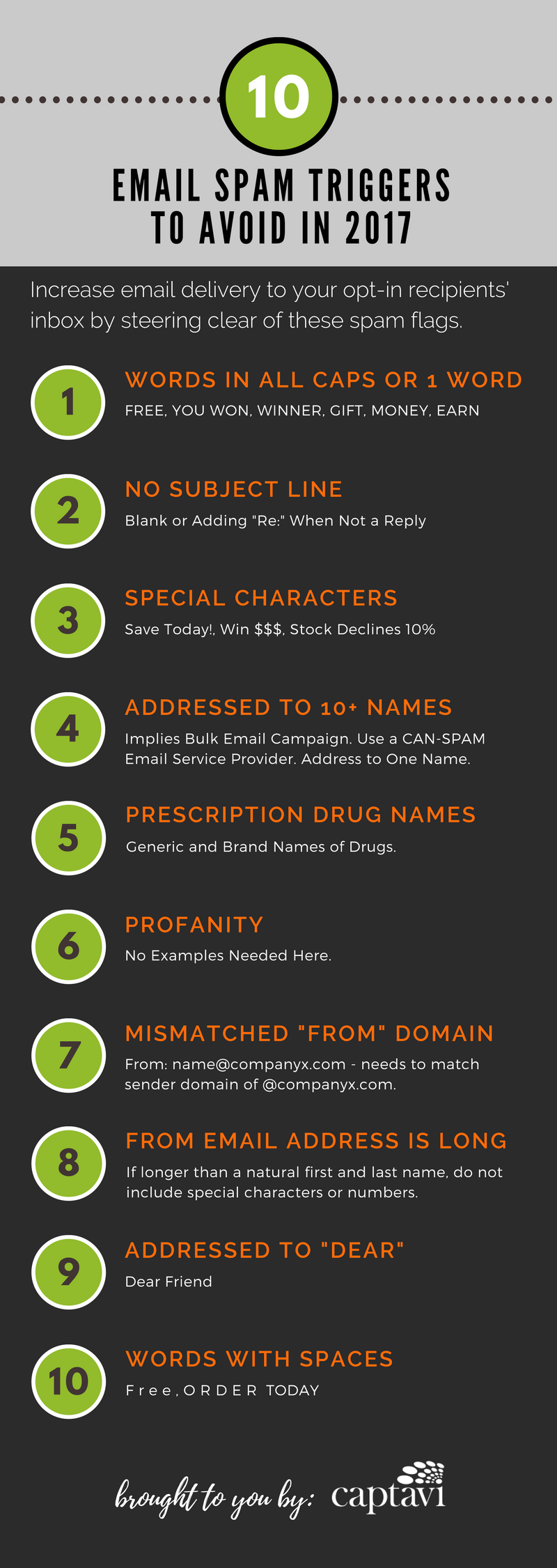 10 Email Spam Triggers